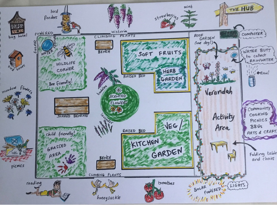 Plans for the new community garden in Wargrave